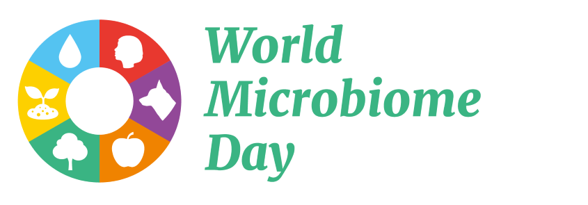 World Microbiome Day, 27th June 2020