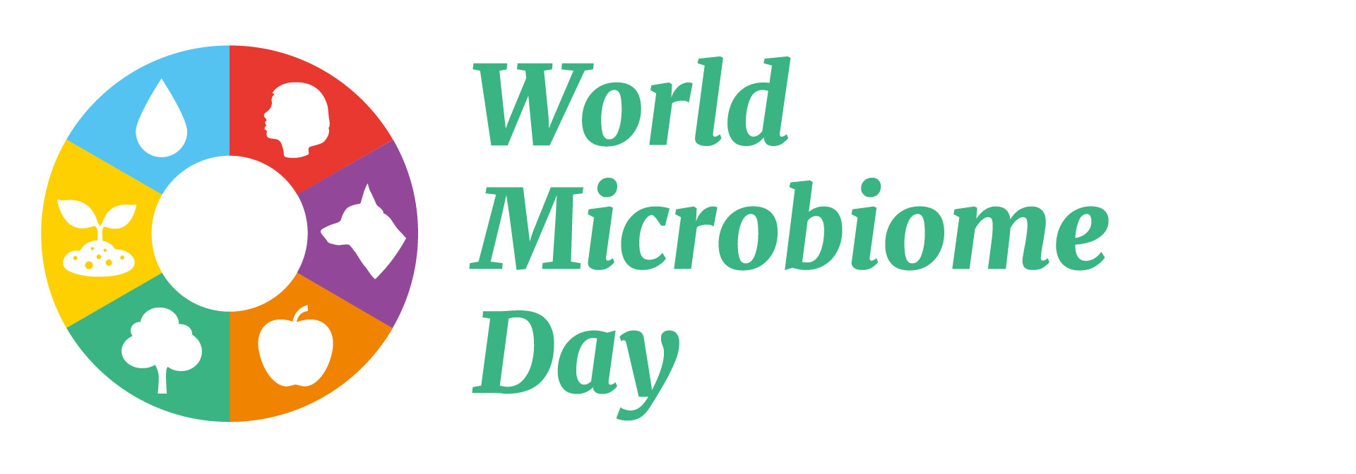 This was World Microbiome Day 2020